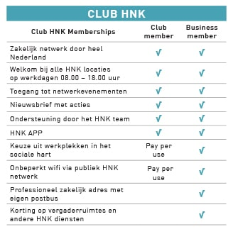 HNK Club member vs Business member